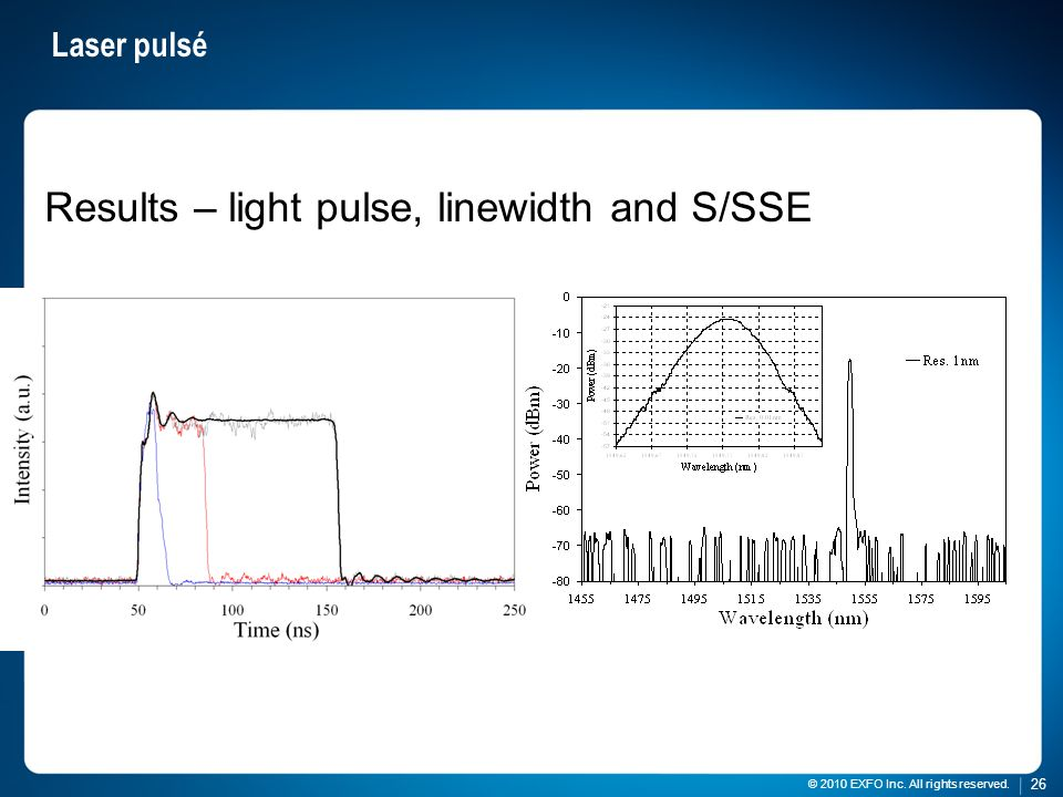 Results – light pulse, linewidth and S/SSE