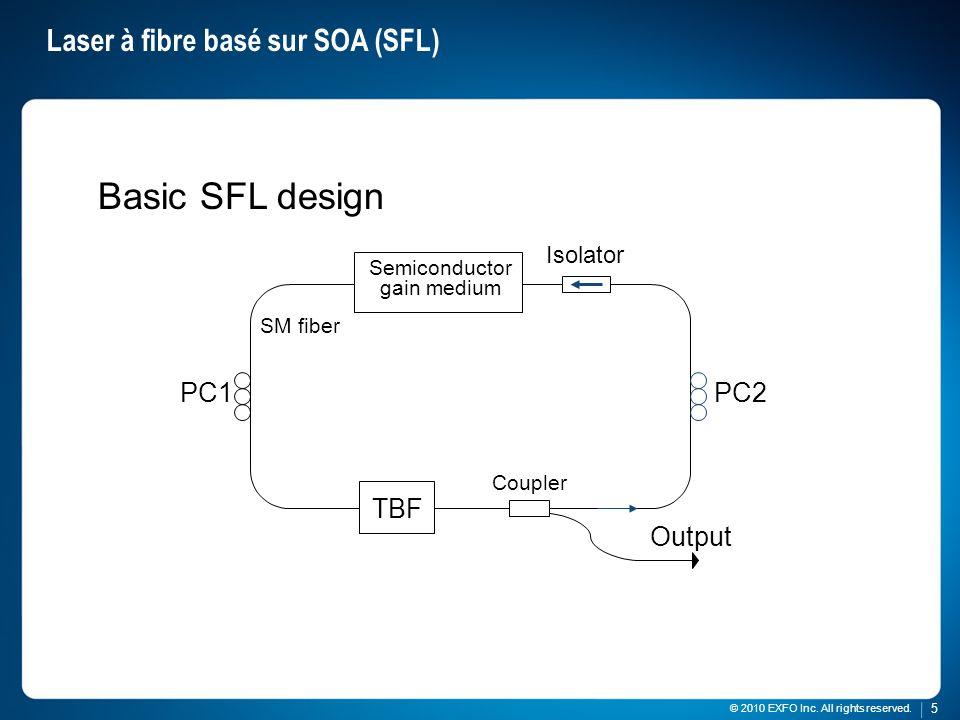 Laser à fibre basé sur SOA (SFL)