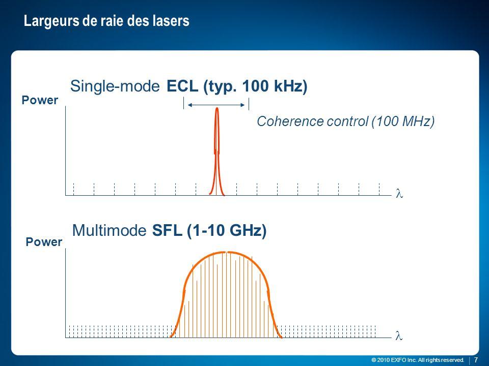 Largeurs de raie des lasers