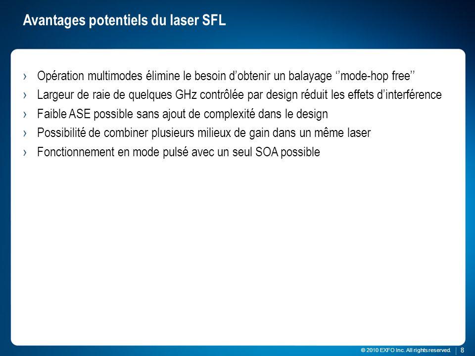 Avantages potentiels du laser SFL