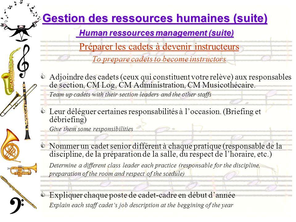 Gestion des ressources humaines (suite) Human ressources management (suite)