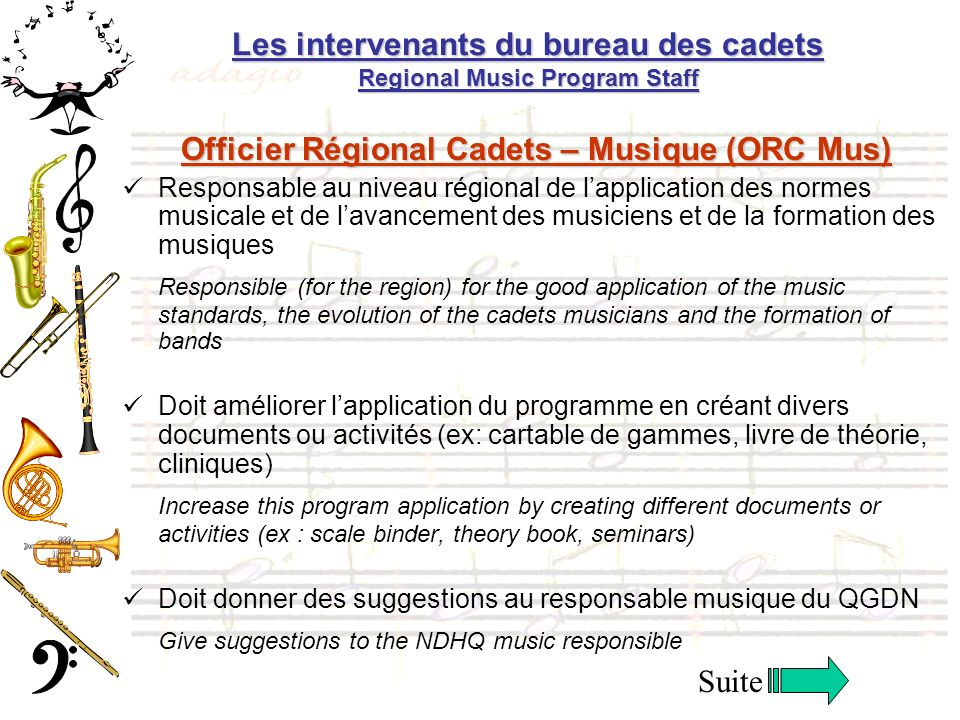 Les intervenants du bureau des cadets Regional Music Program Staff