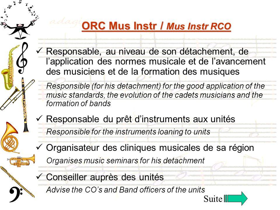 ORC Mus Instr / Mus Instr RCO
