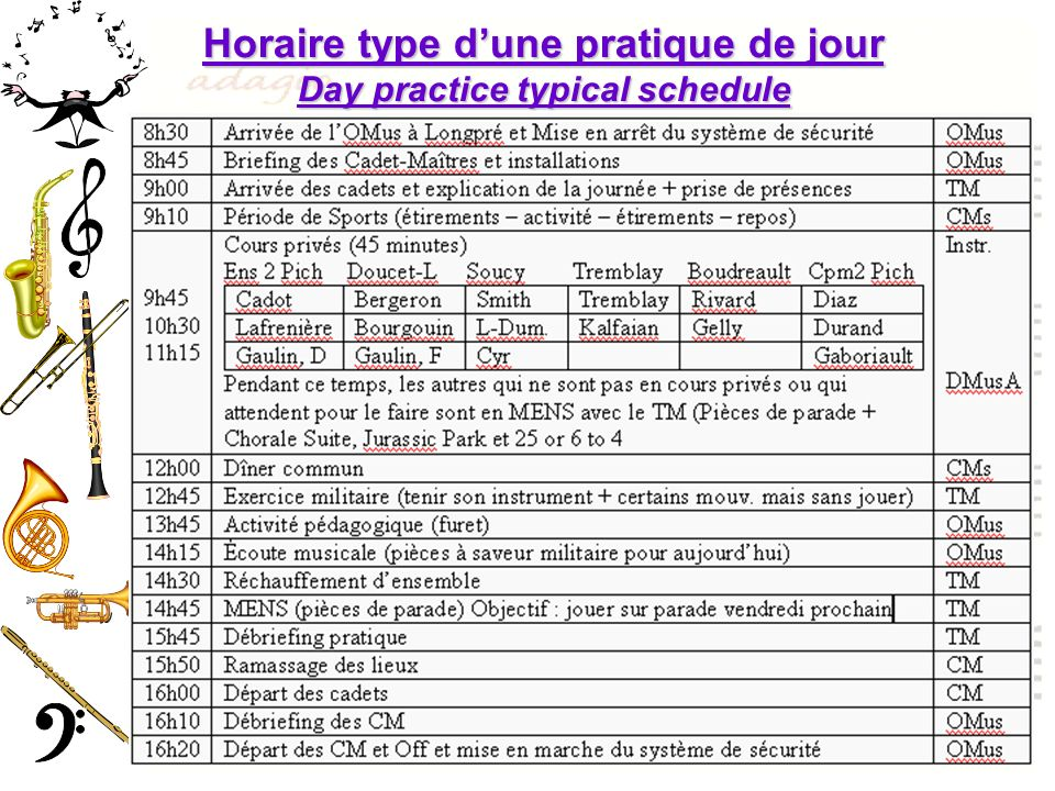 Horaire type d'une pratique de jour Day practice typical schedule