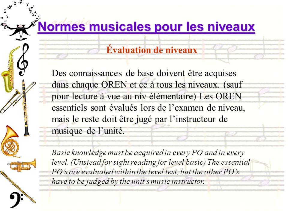 Normes musicales pour les niveaux