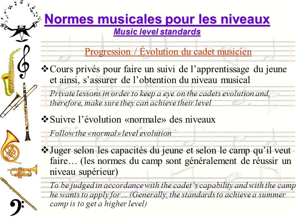 Normes musicales pour les niveaux Music level standards