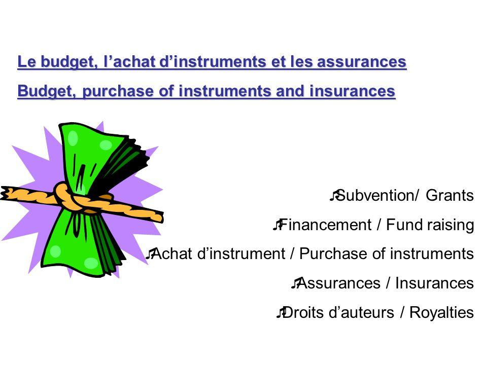 Le budget, l'achat d'instruments et les assurances