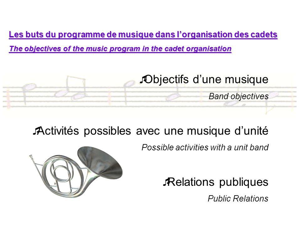 Objectifs d'une musique