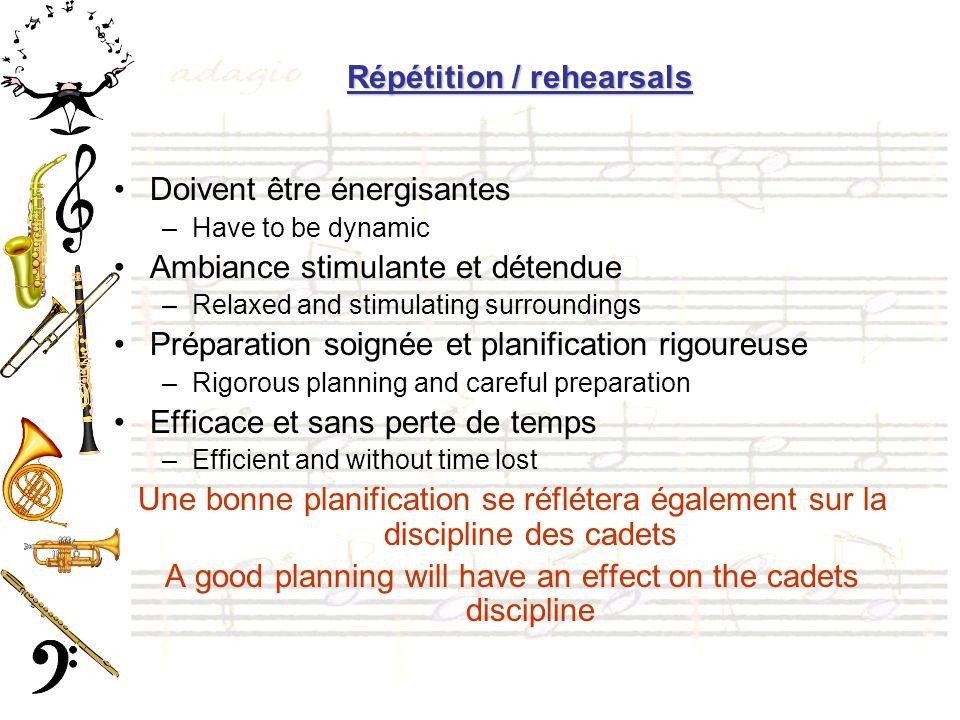 Répétition / rehearsals