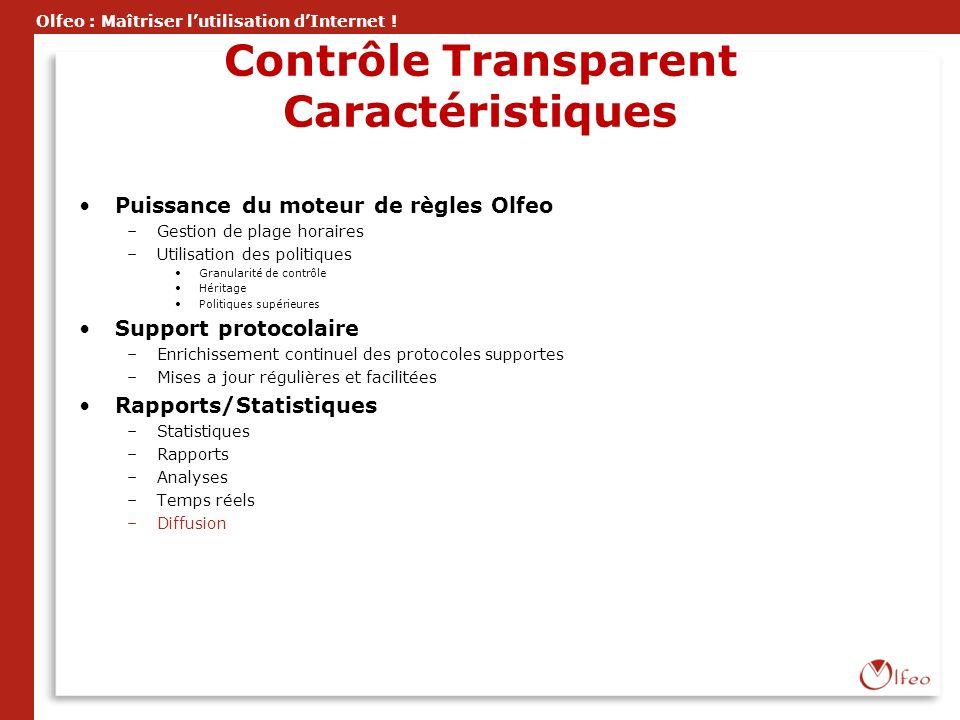 Contrôle Transparent Caractéristiques