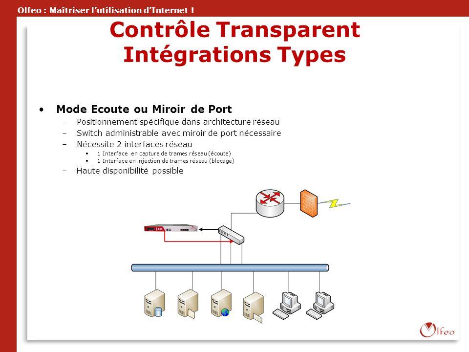 Contrôle Transparent Intégrations Types