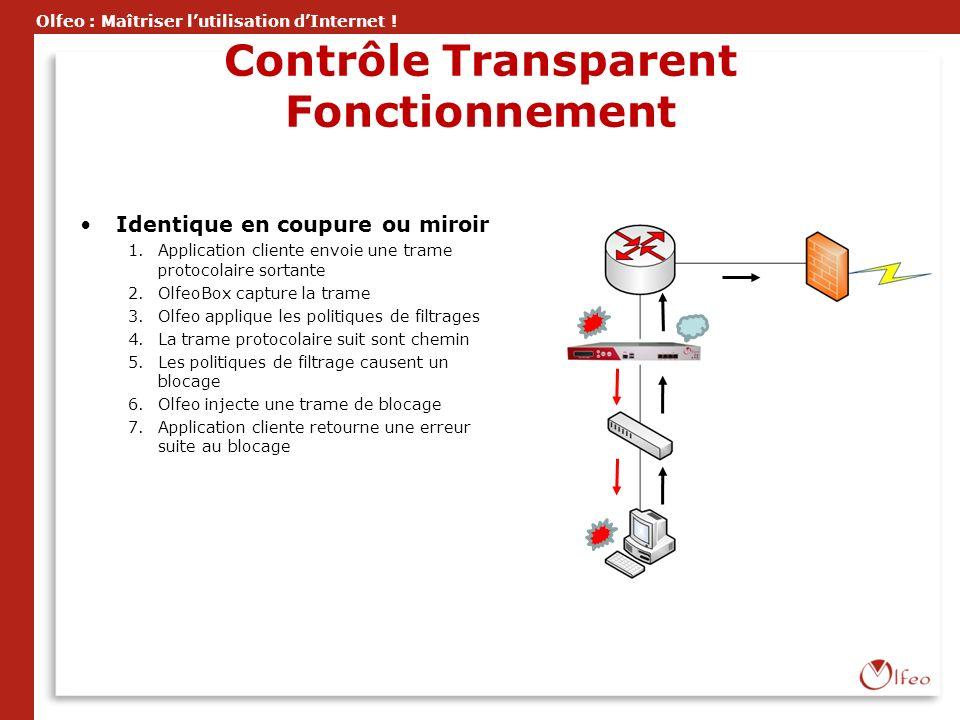 Contrôle Transparent Fonctionnement