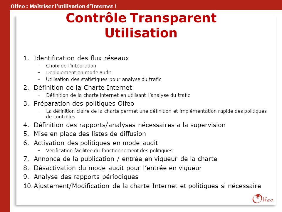 Contrôle Transparent Utilisation