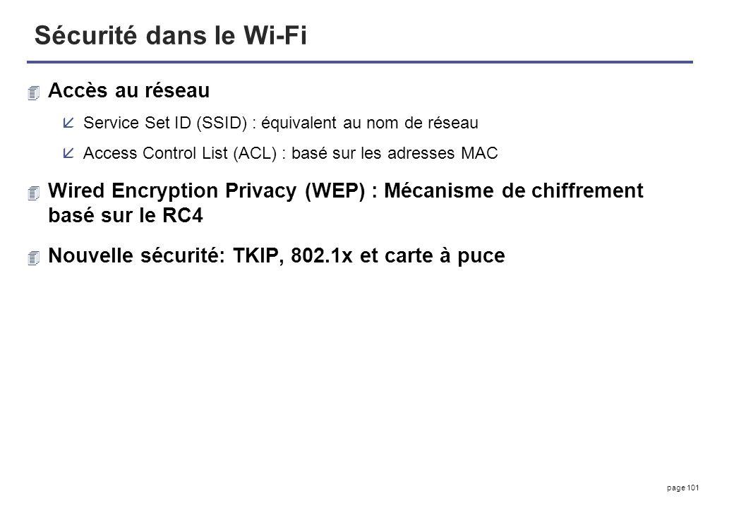 Sécurité dans le Wi-Fi Accès au réseau