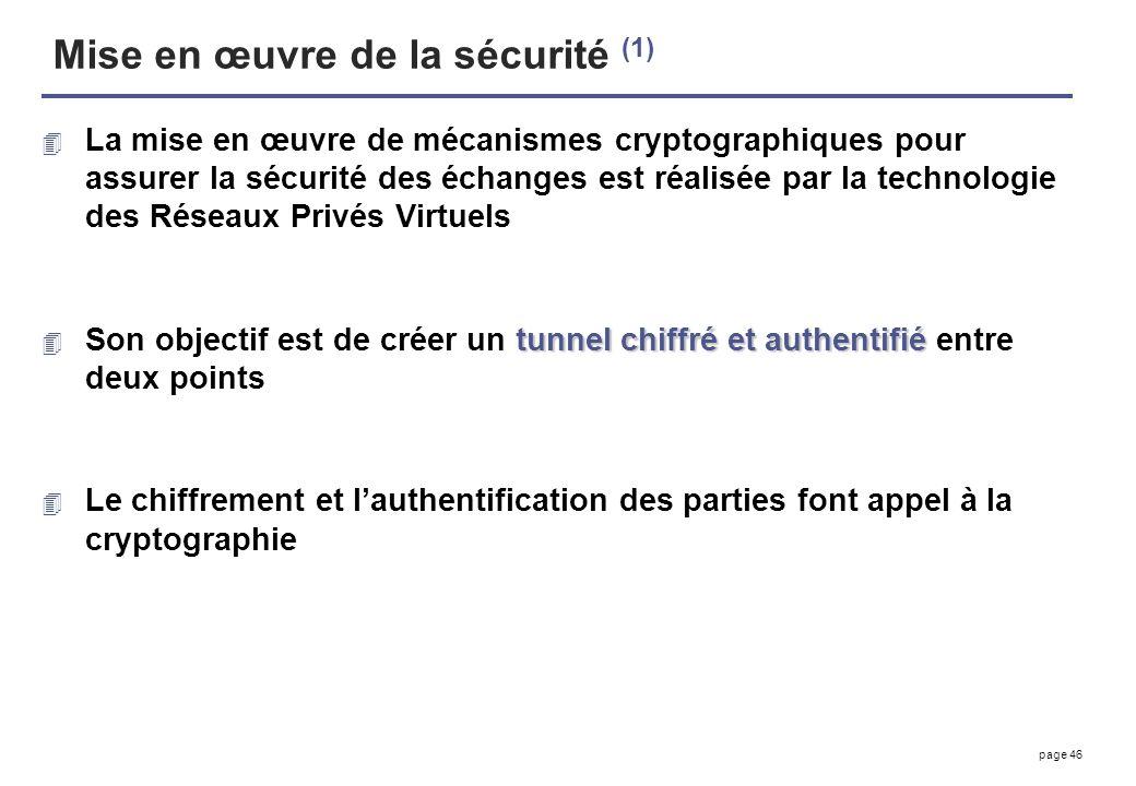Mise en œuvre de la sécurité (1)
