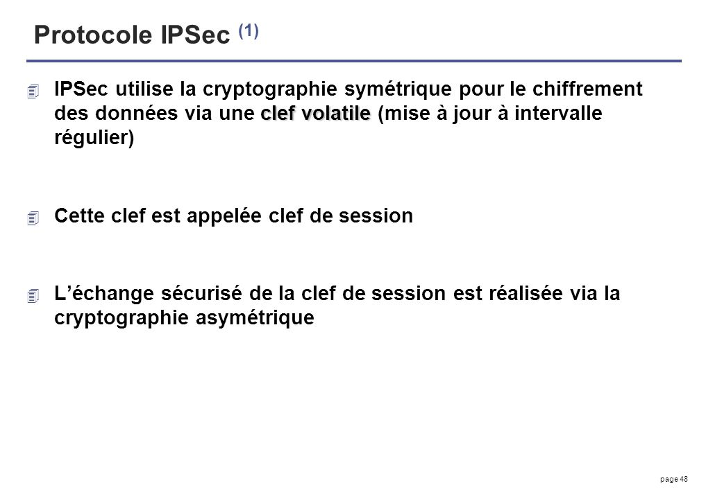 Protocole IPSec (1)