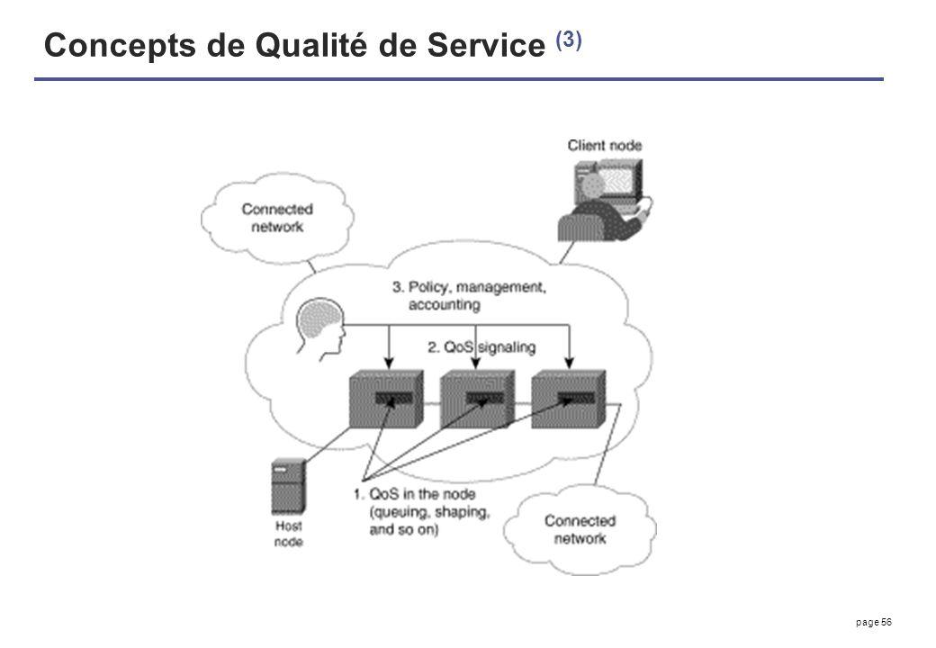Concepts de Qualité de Service (3)