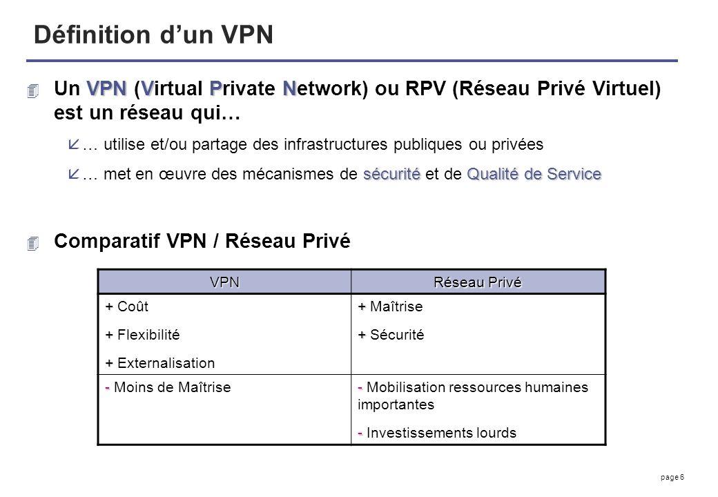 Définition d'un VPN Un VPN (Virtual Private Network) ou RPV (Réseau Privé Virtuel) est un réseau qui…