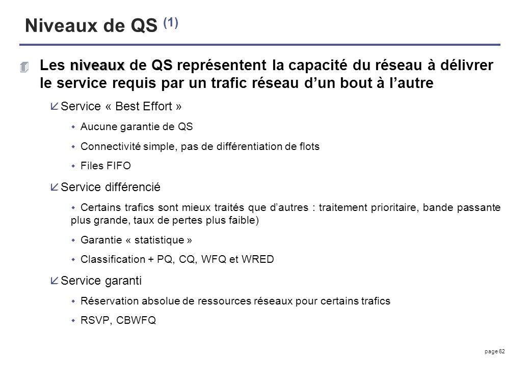 Niveaux de QS (1) Les niveaux de QS représentent la capacité du réseau à délivrer le service requis par un trafic réseau d'un bout à l'autre.