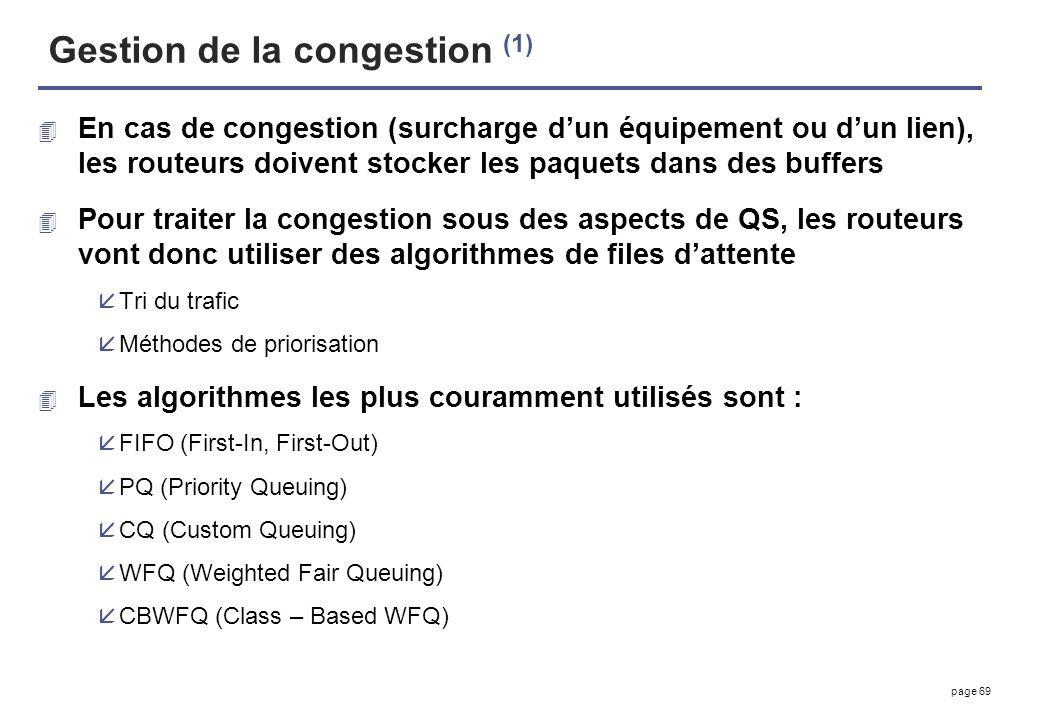 Gestion de la congestion (1)