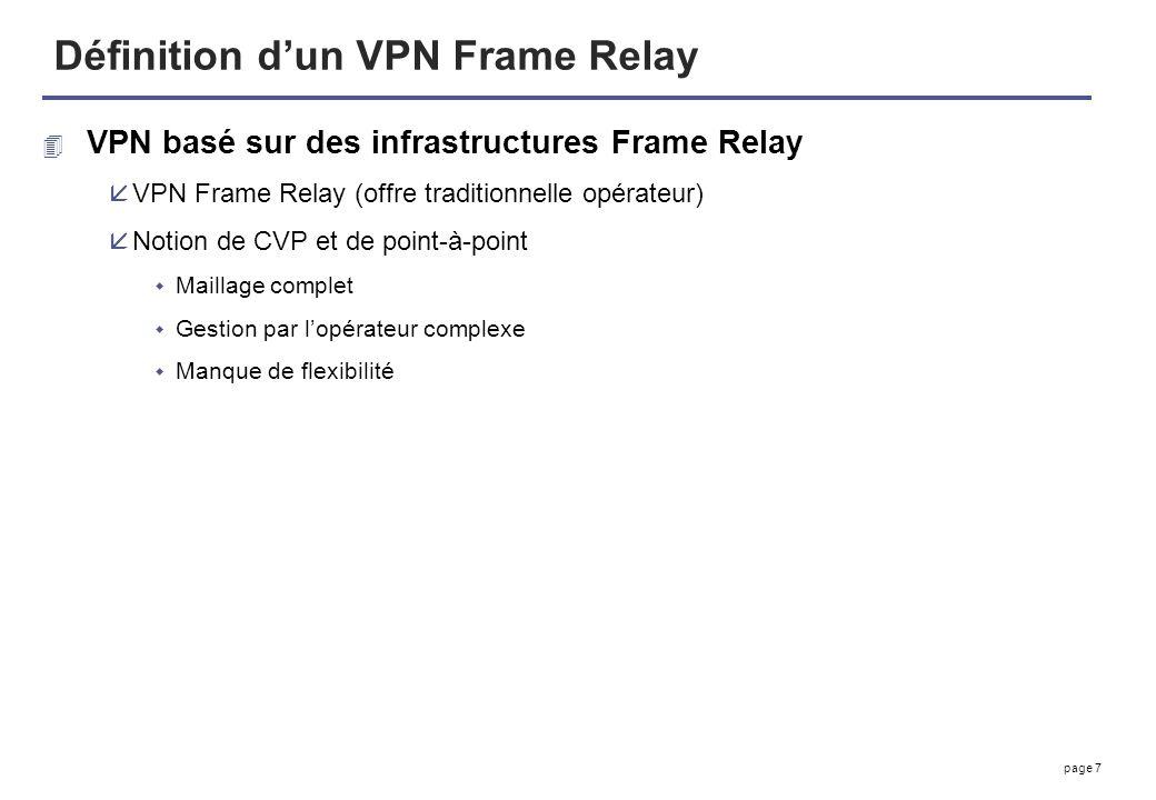 Définition d'un VPN Frame Relay