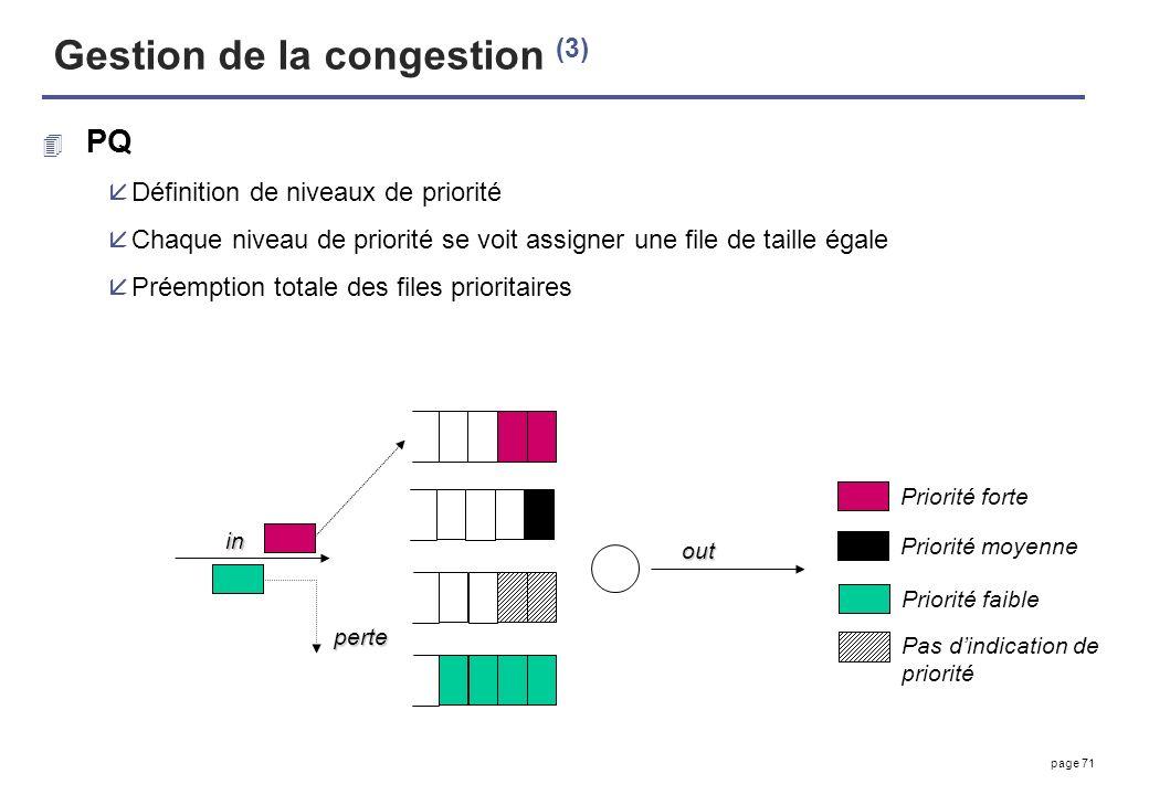 Gestion de la congestion (3)