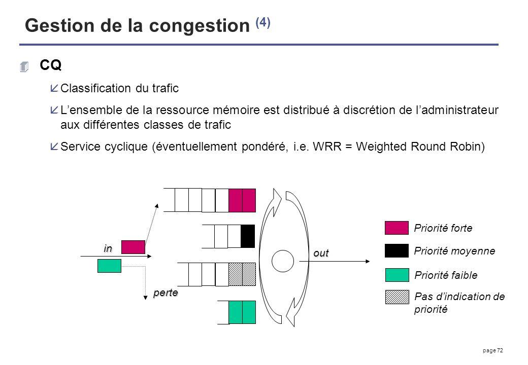 Gestion de la congestion (4)