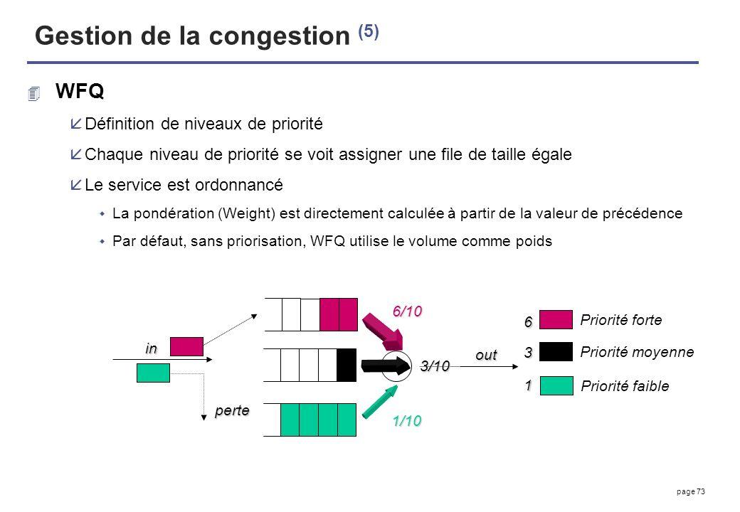 Gestion de la congestion (5)