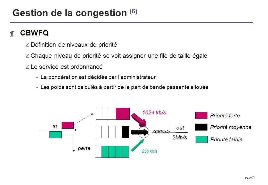 Gestion de la congestion (6)