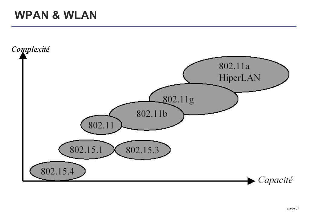 WPAN & WLAN Complexité