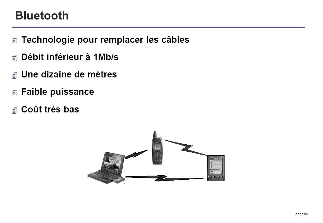 Bluetooth Technologie pour remplacer les câbles