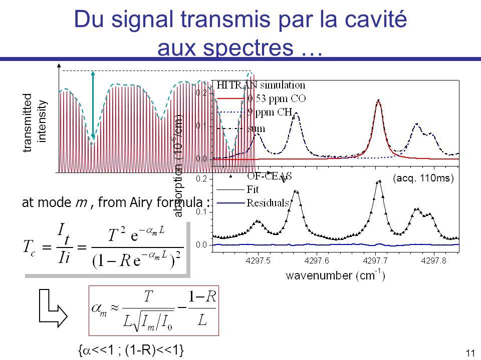 Du signal transmis par la cavité aux spectres …