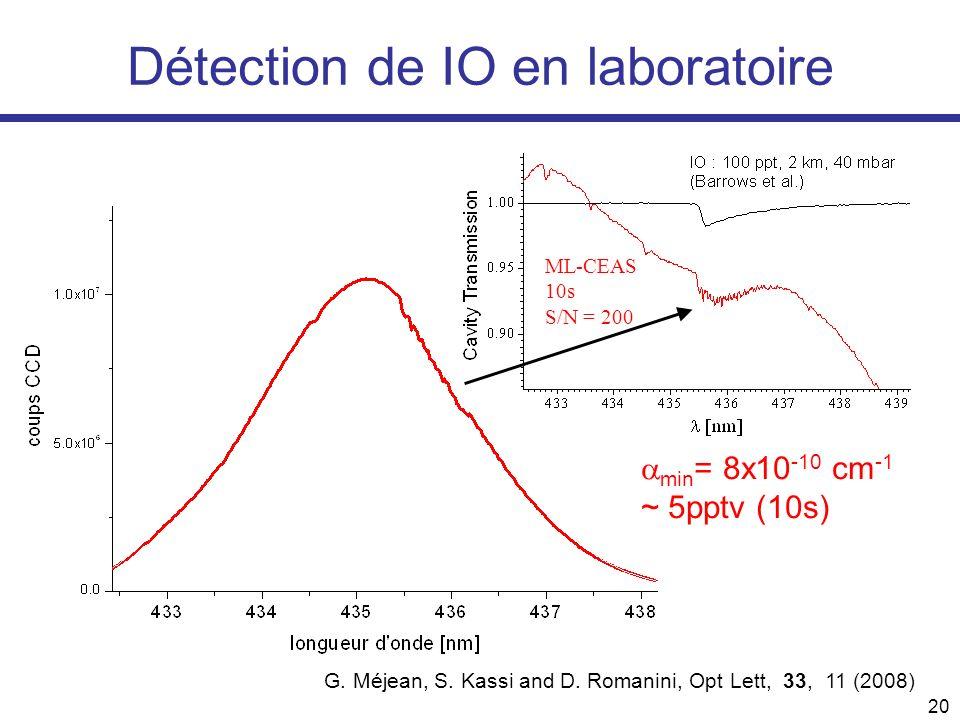 Détection de IO en laboratoire