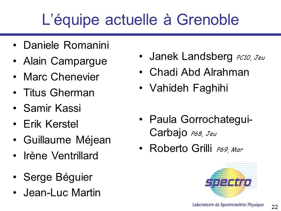 L'équipe actuelle à Grenoble