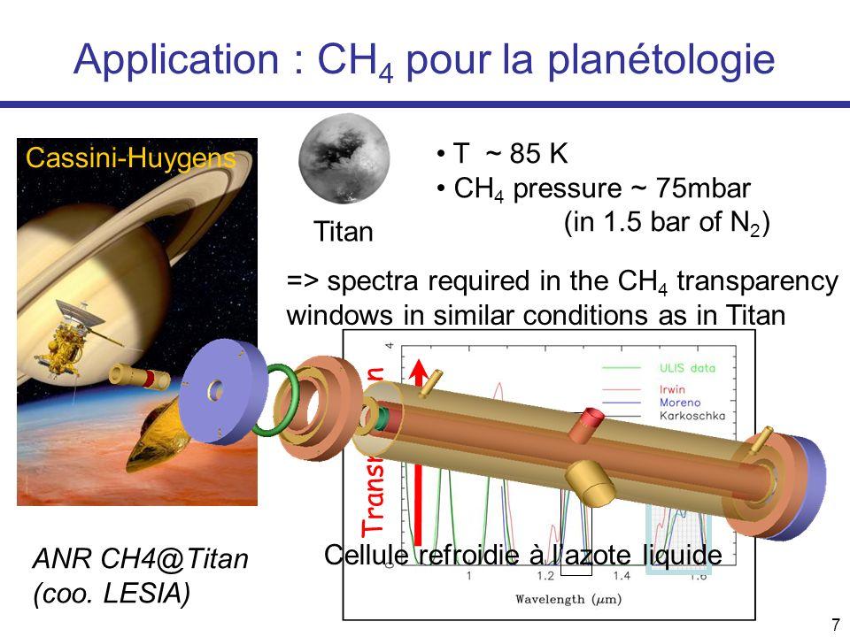 Application : CH4 pour la planétologie