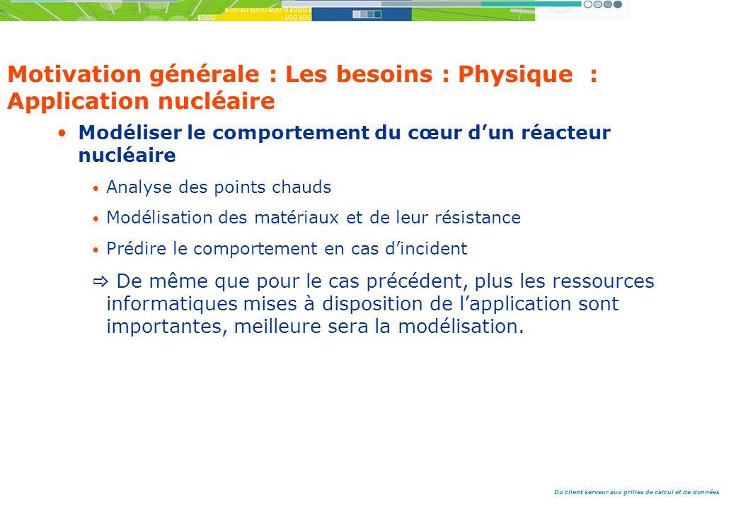 Motivation générale : Les besoins : Physique : Application nucléaire