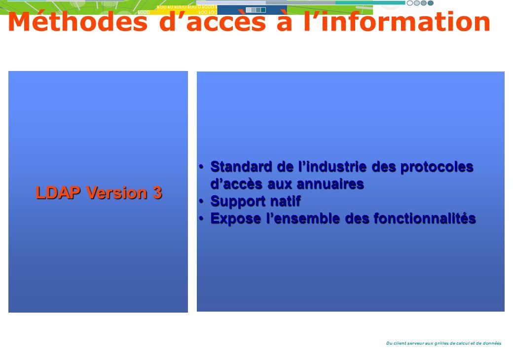 Méthodes d'accès à l'information