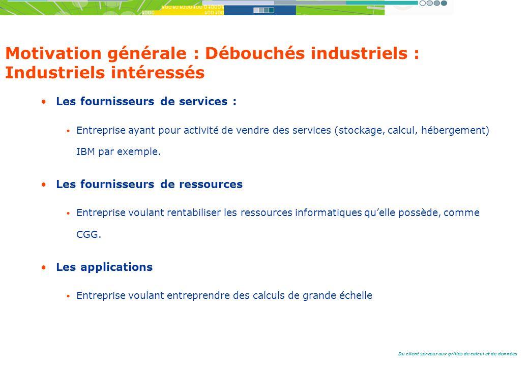 Motivation générale : Débouchés industriels : Industriels intéressés