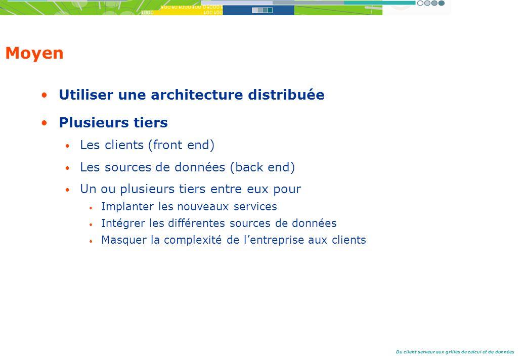 Moyen Utiliser une architecture distribuée Plusieurs tiers