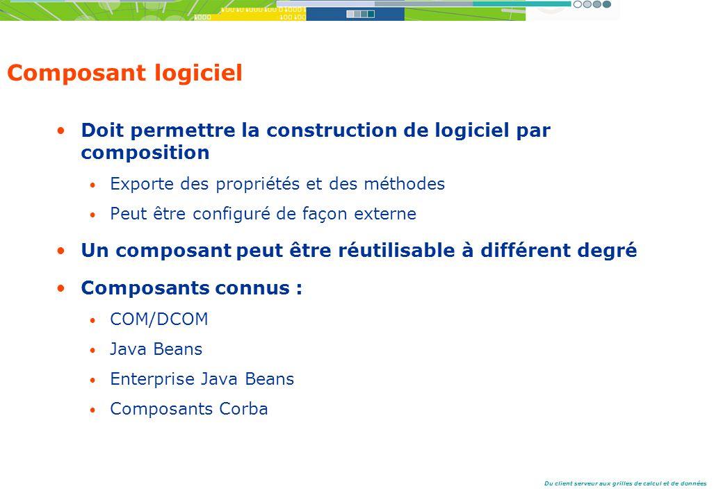 Composant logiciel Doit permettre la construction de logiciel par composition. Exporte des propriétés et des méthodes.