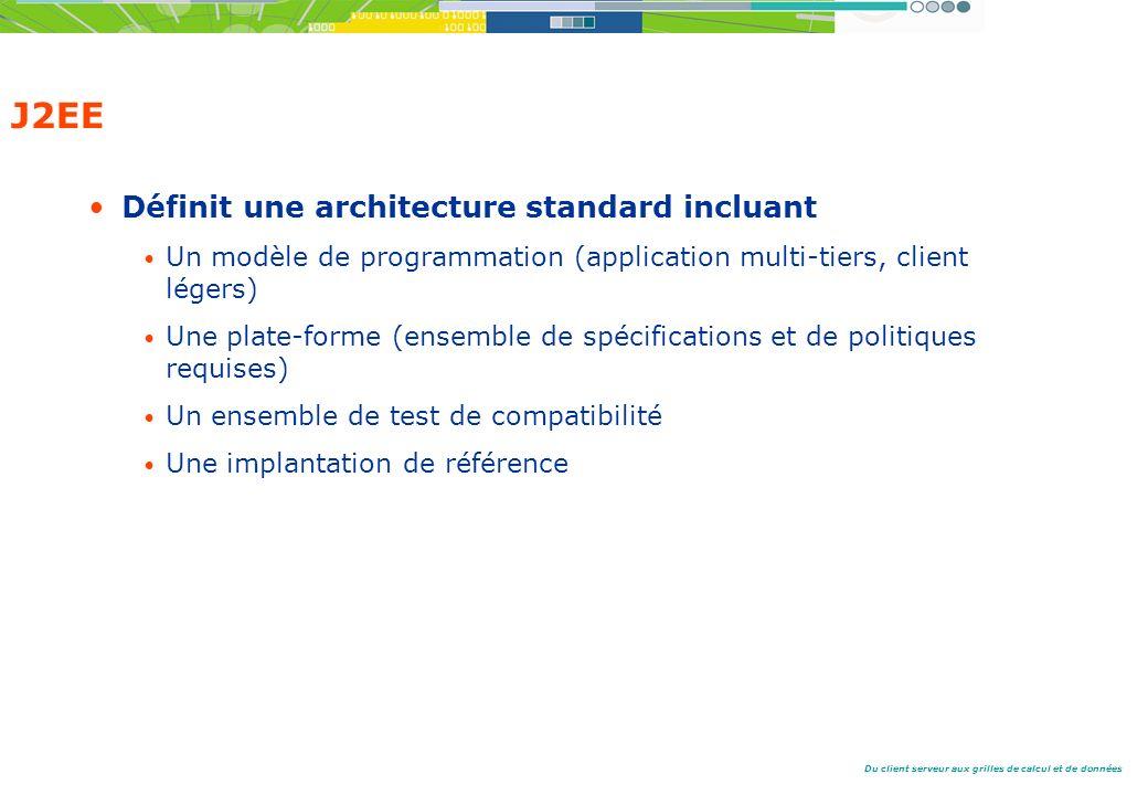 J2EE Définit une architecture standard incluant
