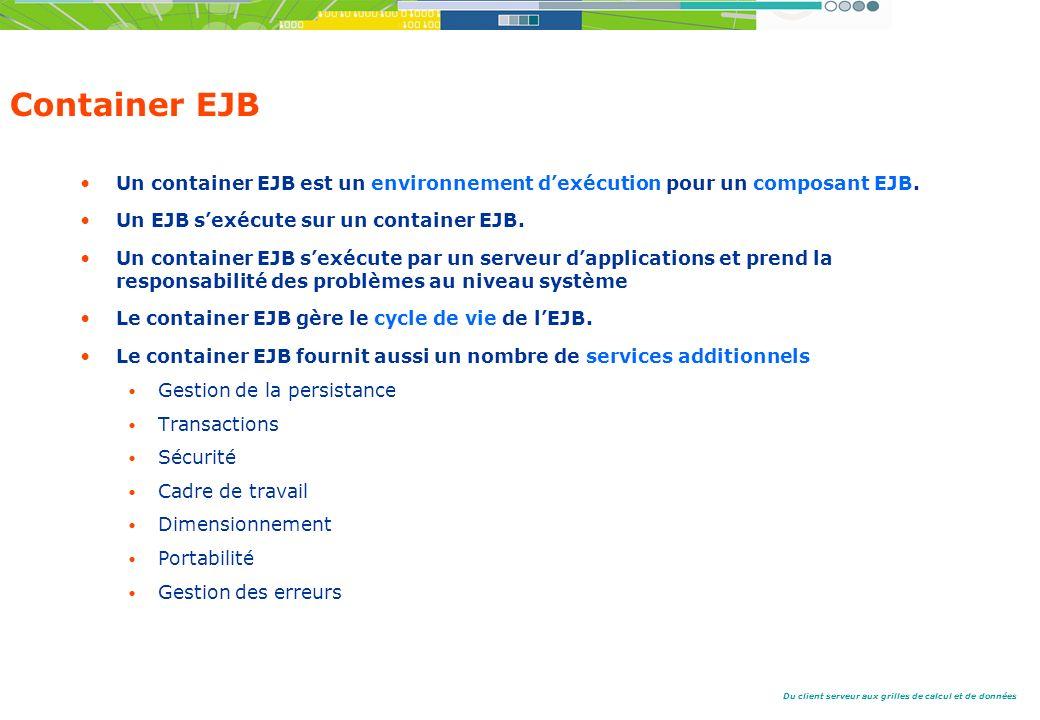 Container EJB Un container EJB est un environnement d'exécution pour un composant EJB. Un EJB s'exécute sur un container EJB.
