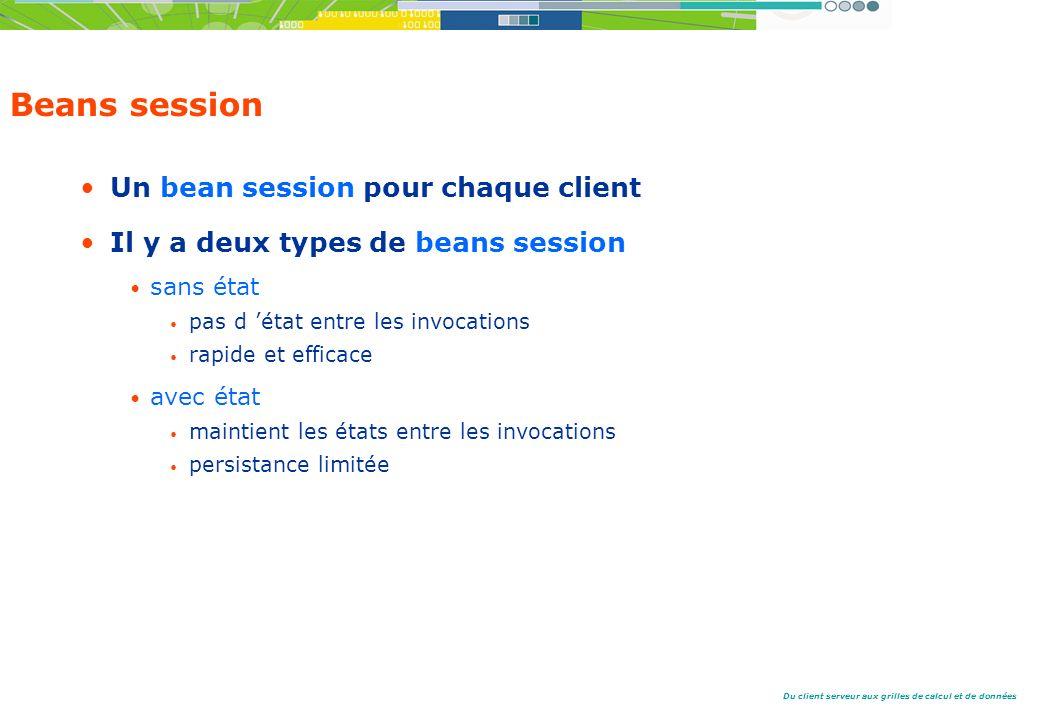 Beans session Un bean session pour chaque client