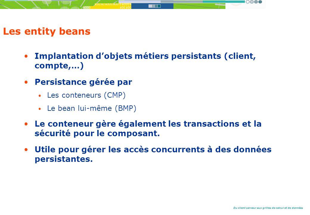 Les entity beans Implantation d'objets métiers persistants (client, compte,…) Persistance gérée par.