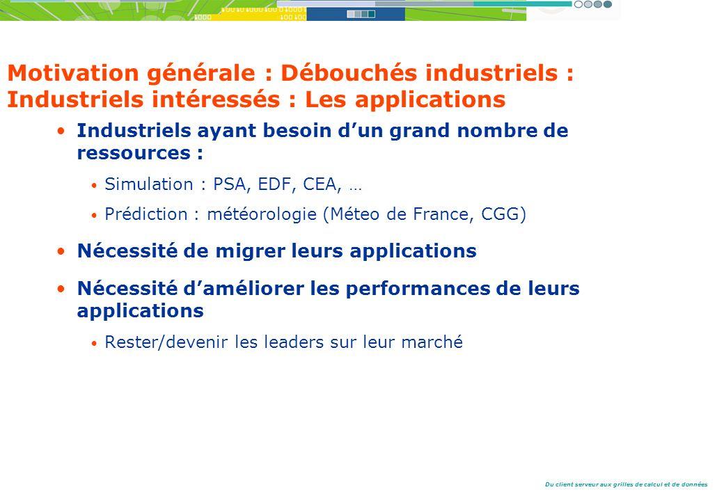 Motivation générale : Débouchés industriels : Industriels intéressés : Les applications