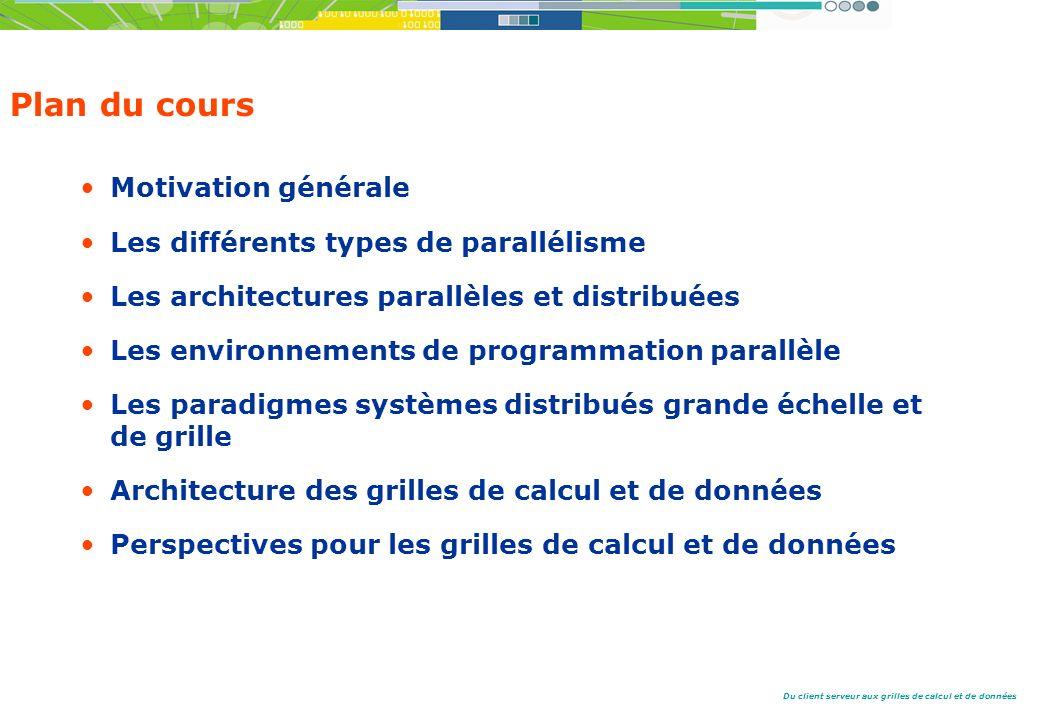 Plan du cours Motivation générale Les différents types de parallélisme