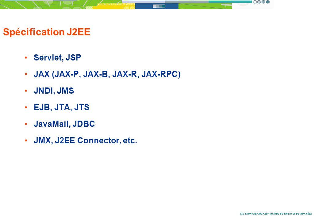 Spécification J2EE Servlet, JSP JAX (JAX-P, JAX-B, JAX-R, JAX-RPC)