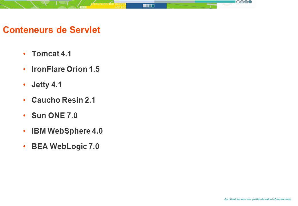 Conteneurs de Servlet Tomcat 4.1 IronFlare Orion 1.5 Jetty 4.1
