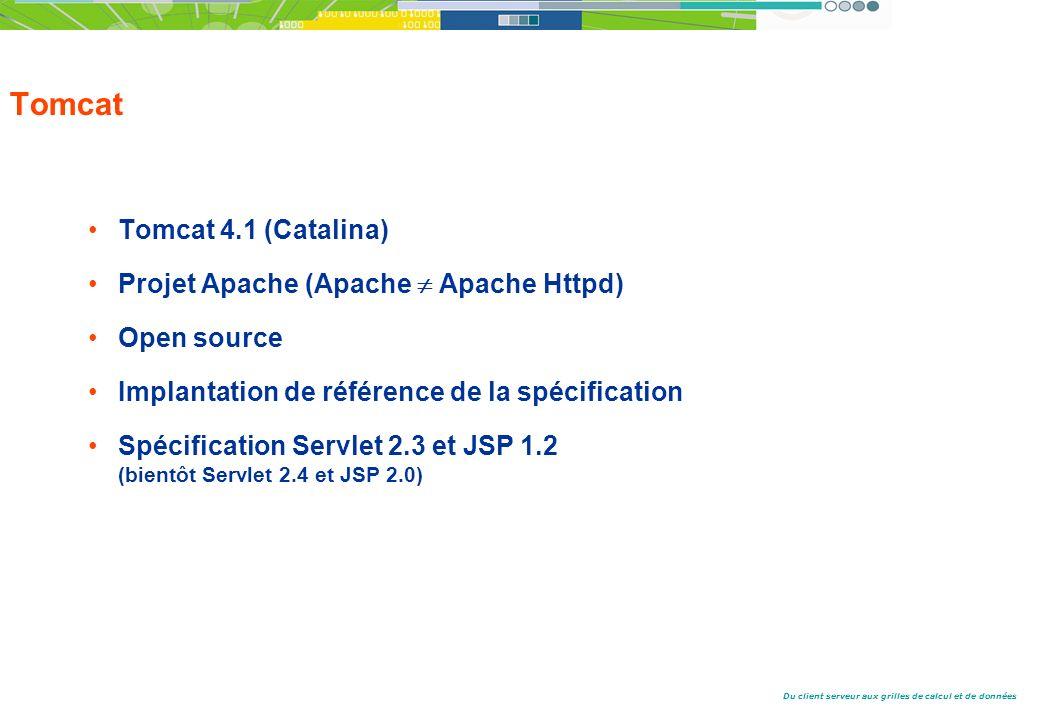 Tomcat Tomcat 4.1 (Catalina) Projet Apache (Apache  Apache Httpd)