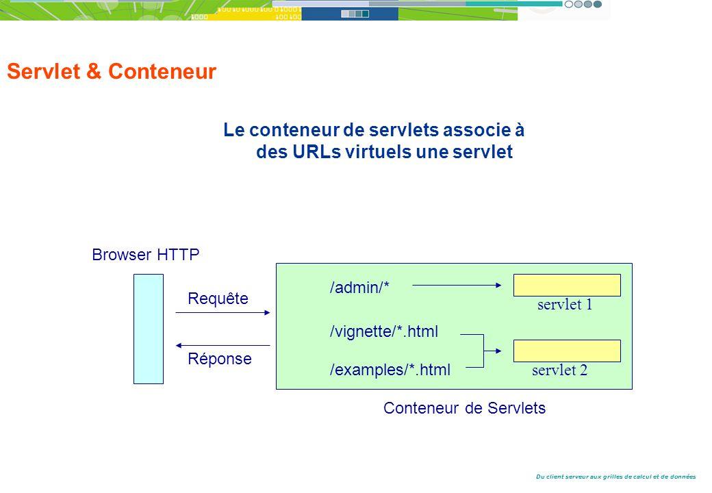 Le conteneur de servlets associe à des URLs virtuels une servlet